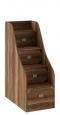 Лестница приставная с ящиками «Навигатор»